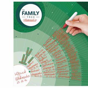 Интерактивный постер Семейное дерево The Family Tree (на русском)