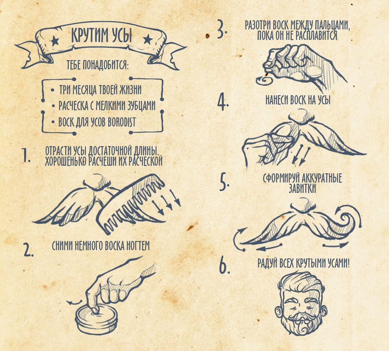 Воск для усов Borodist — инструкция