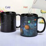 Термокружка Планеты Солнечной системы Solar System