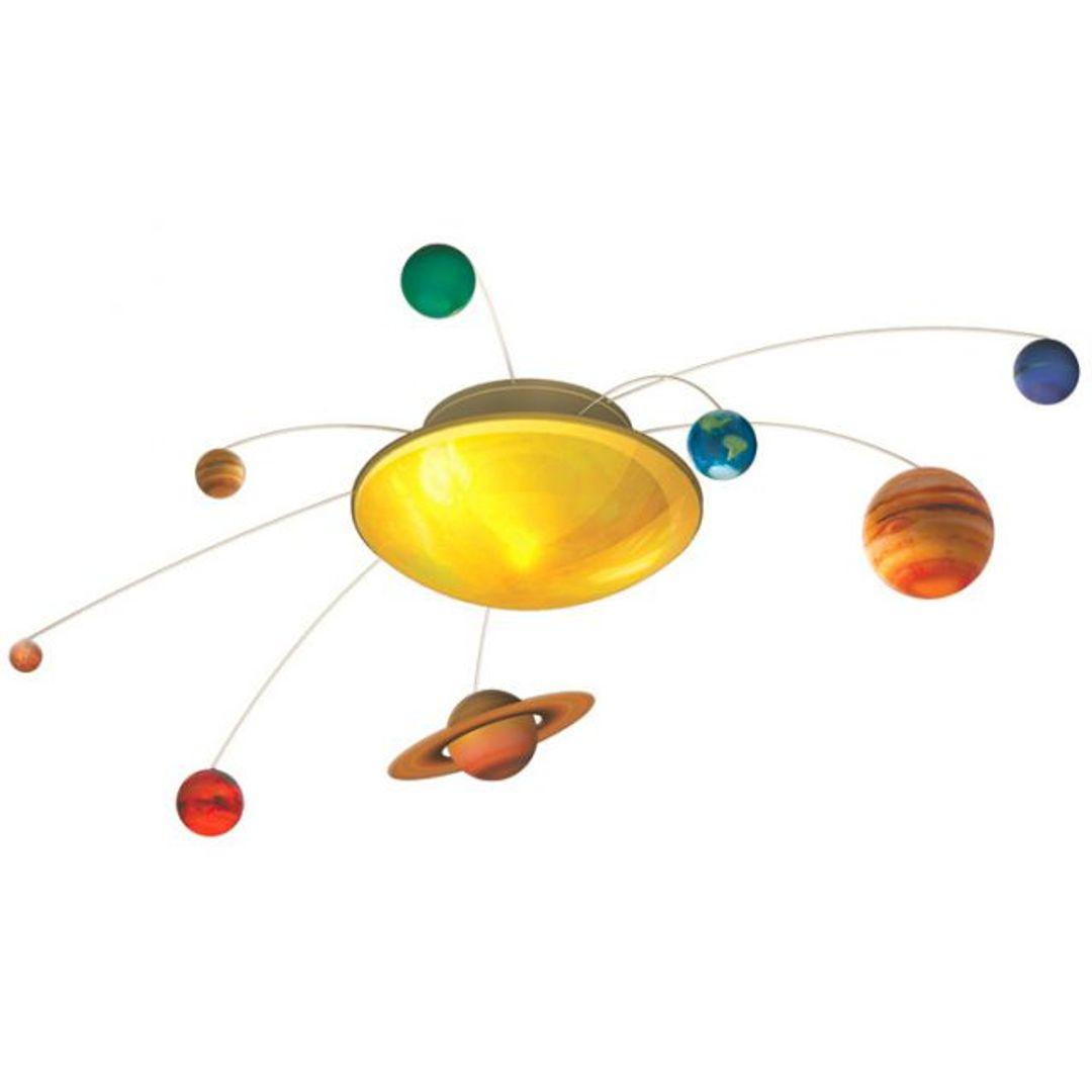 Светильник Солнечная система Solar system in my room