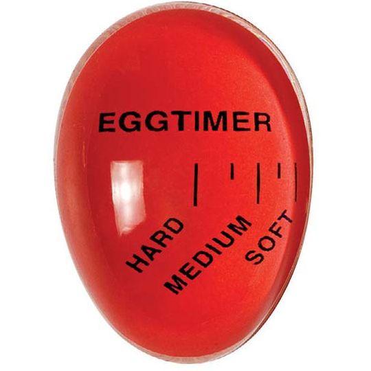 Таймер для варки яиц