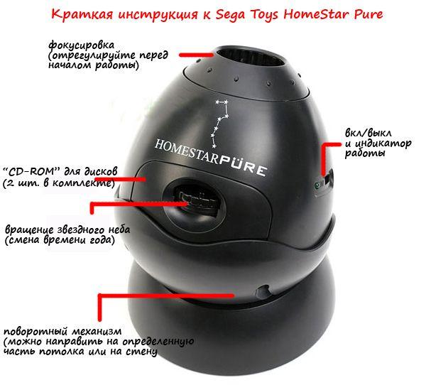 Планетарий HomeStar Pure инструкция
