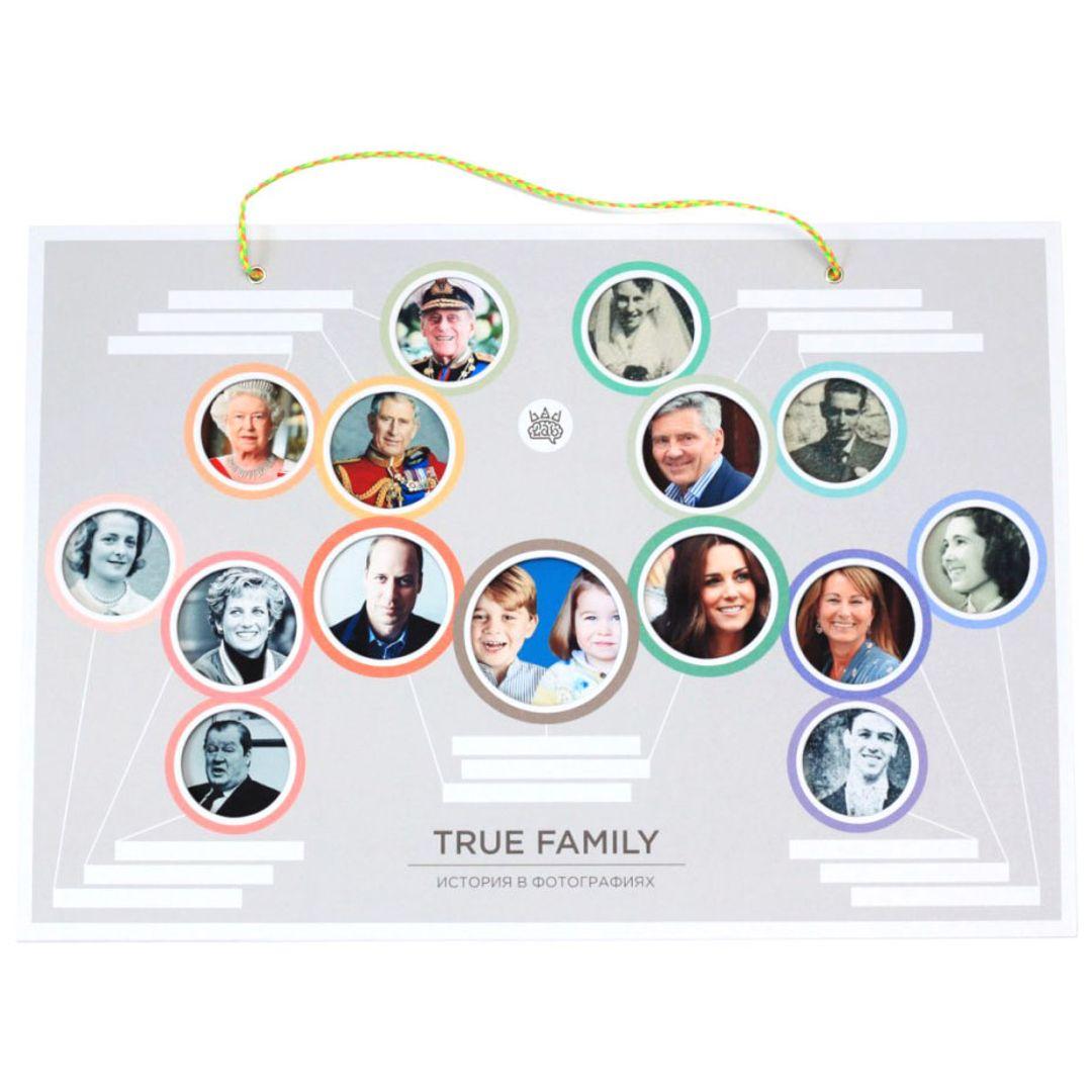 """Семейное древо-фотоколлаж """"True Family"""" от 900 руб"""