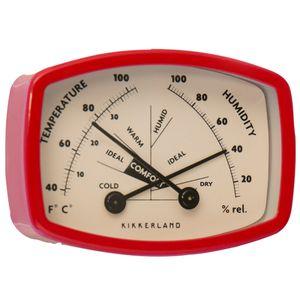 Термометр-гигрометр Comfort Meter