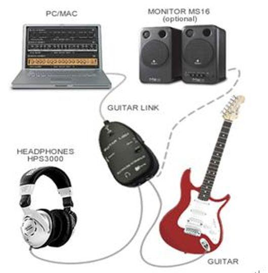 USB Адаптер для электрогитары