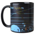Термокружка Солнечная система Solar System