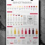 Плакат Винографика