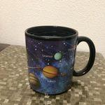 Термокружка Планеты Солнечной системы Solar System Отзыв