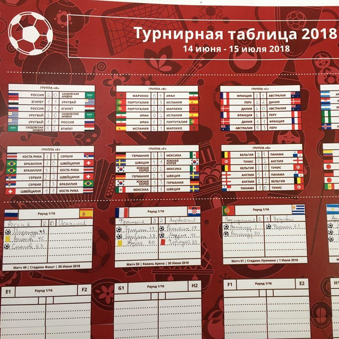 Россия — Саудовская Аравия 2:0